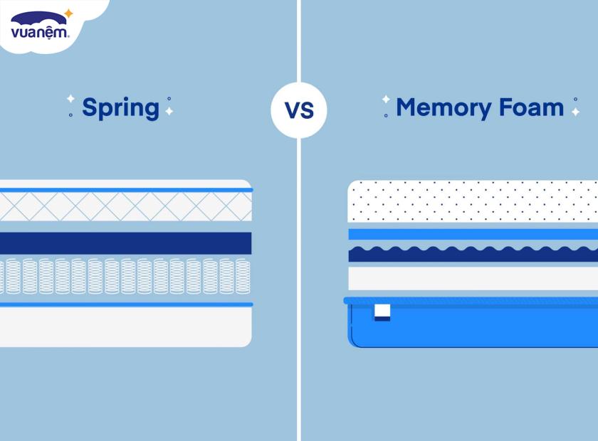 So sánh nệm memory foam và nệm lò xo túi độc lập: Nên chọn loại nào tốt hơn?